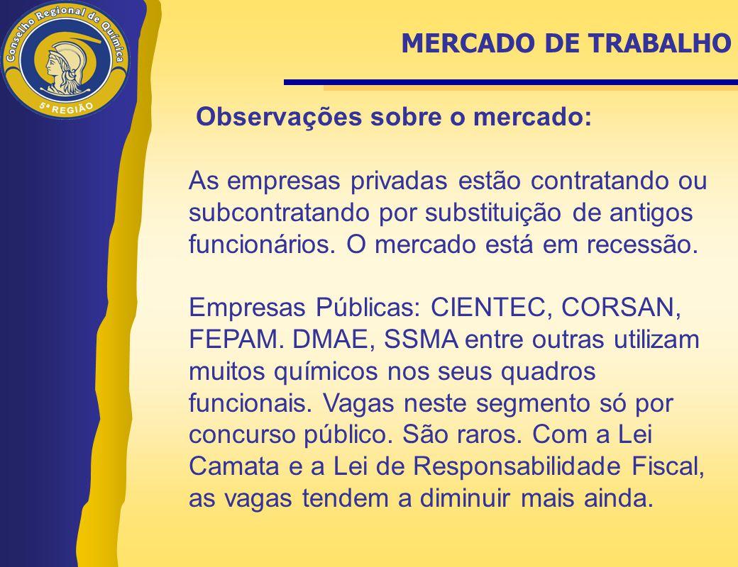 MERCADO DE TRABALHO Observações sobre o mercado: