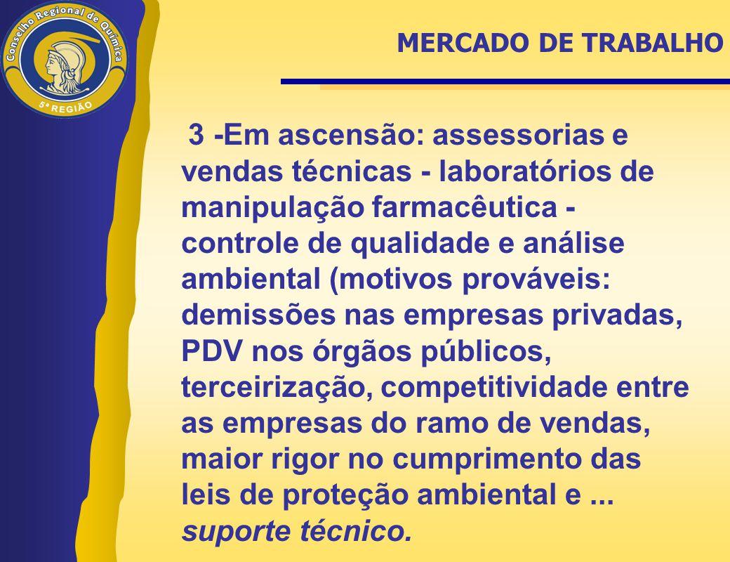 suporte técnico. MERCADO DE TRABALHO