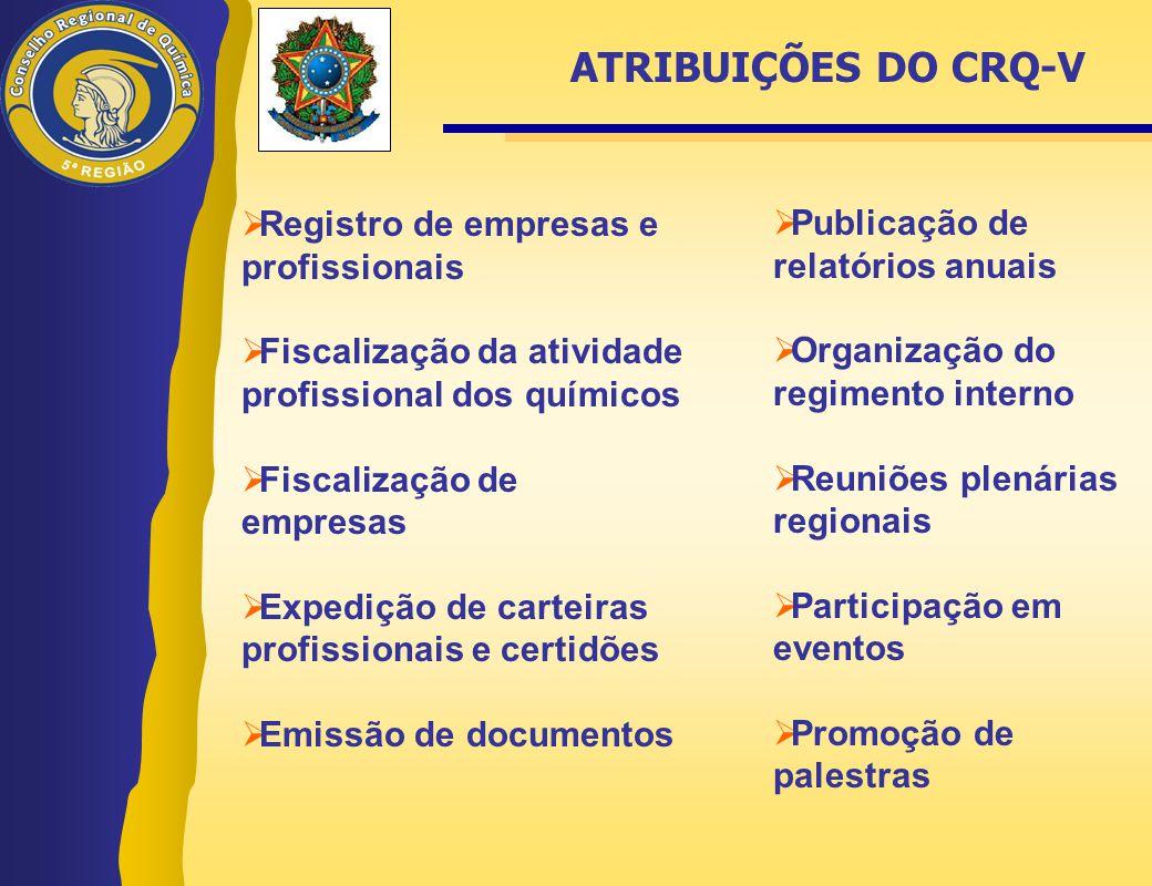ATRIBUIÇÕES DO CRQ-V Registro de empresas e profissionais