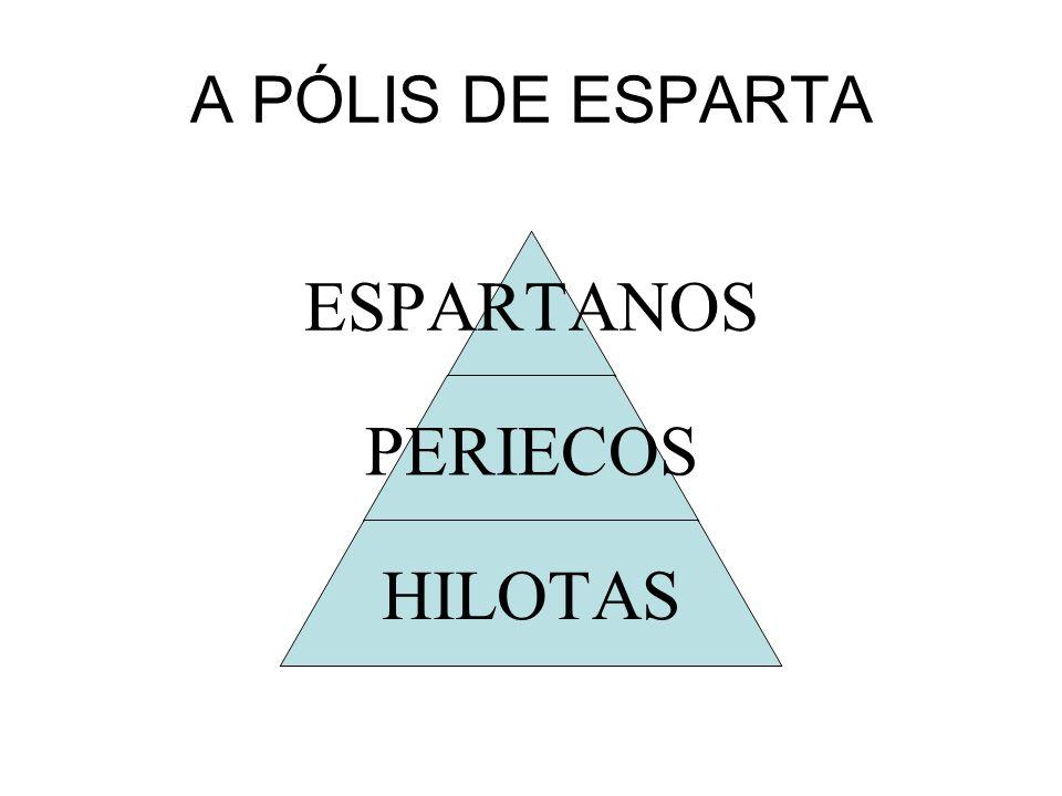 A PÓLIS DE ESPARTA