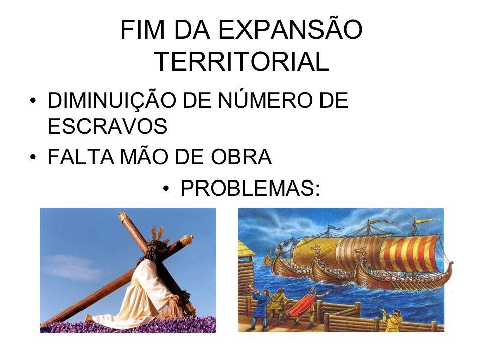 FIM DA EXPANSÃO TERRITORIAL