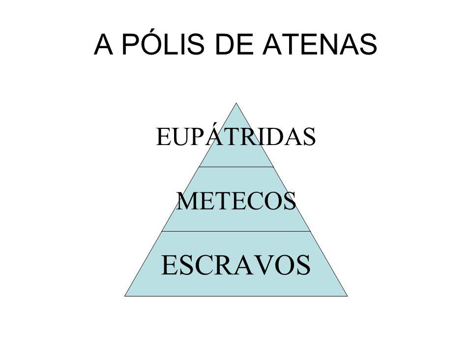 A PÓLIS DE ATENAS