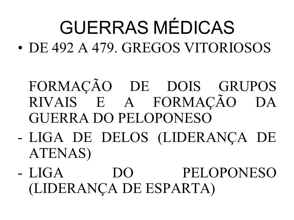 GUERRAS MÉDICAS DE 492 A 479. GREGOS VITORIOSOS