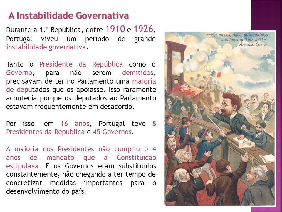 A Instabilidade Governativa