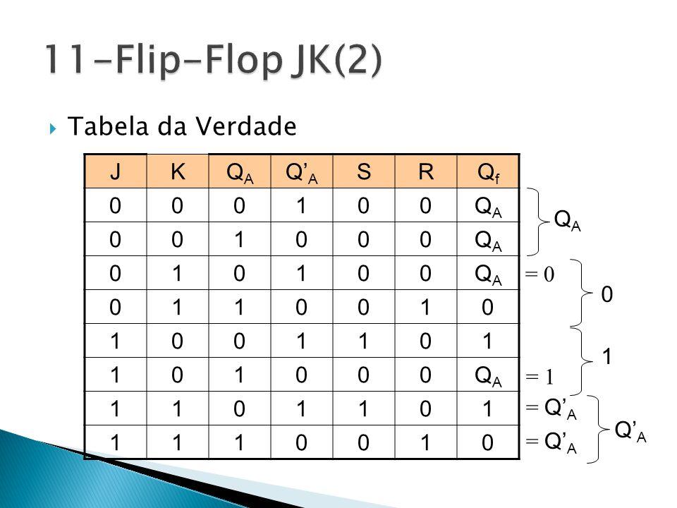 11-Flip-Flop JK(2) Tabela da Verdade J K QA Q'A S R Qf 1 QA = 0 1 = 1