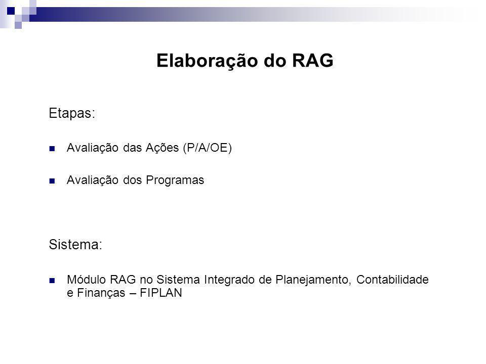 Elaboração do RAG Etapas: Sistema: Avaliação das Ações (P/A/OE)