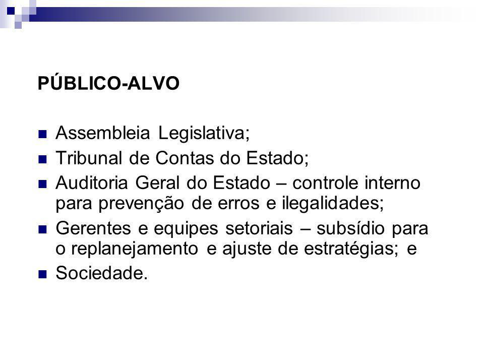 PÚBLICO-ALVO Assembleia Legislativa; Tribunal de Contas do Estado;