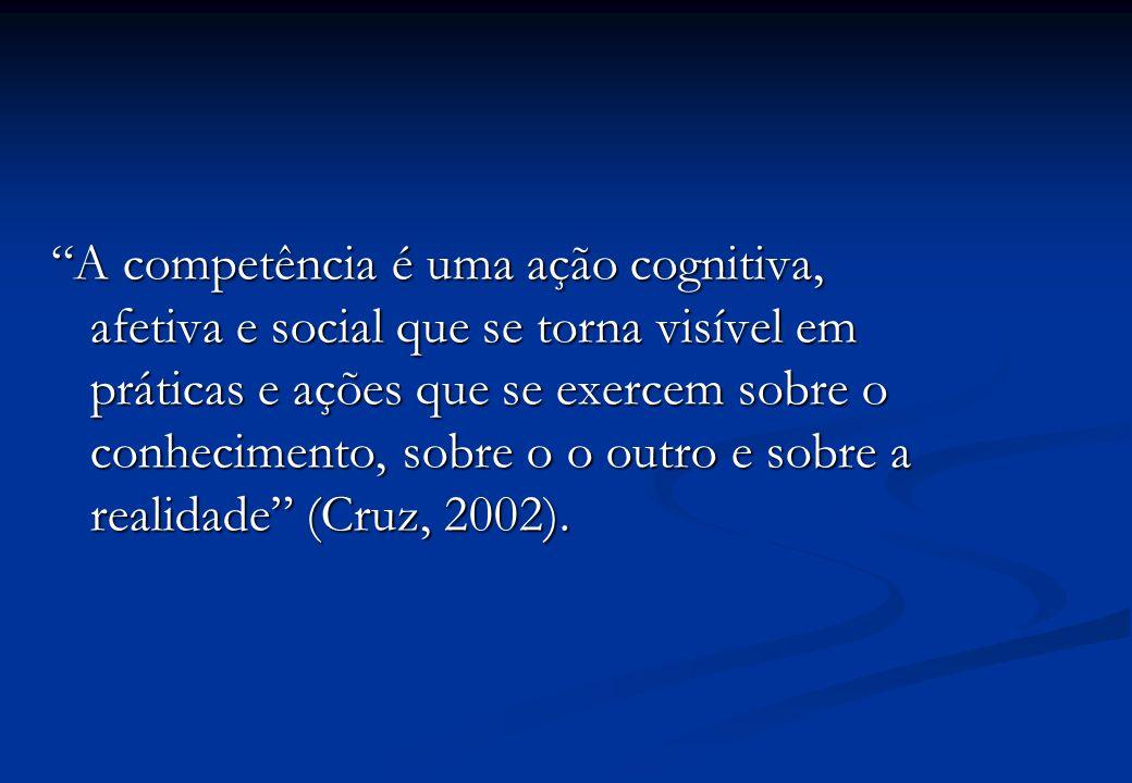 A competência é uma ação cognitiva, afetiva e social que se torna visível em práticas e ações que se exercem sobre o conhecimento, sobre o o outro e sobre a realidade (Cruz, 2002).