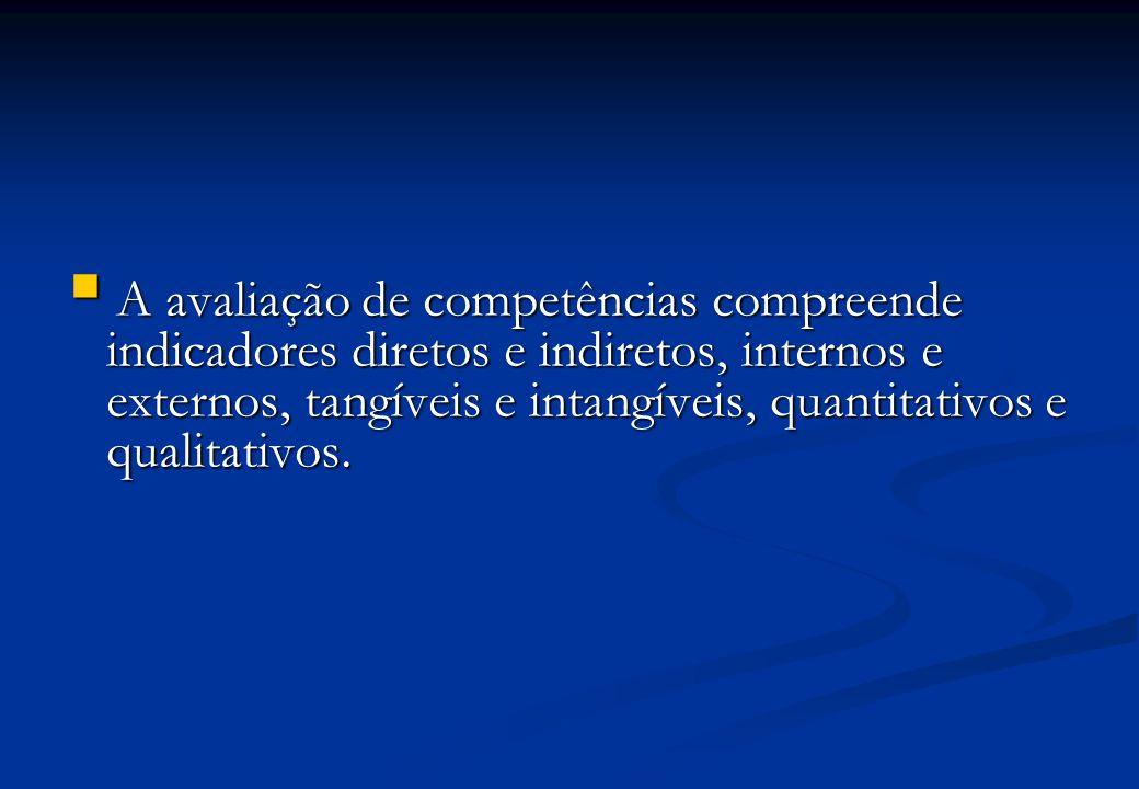 A avaliação de competências compreende indicadores diretos e indiretos, internos e externos, tangíveis e intangíveis, quantitativos e qualitativos.