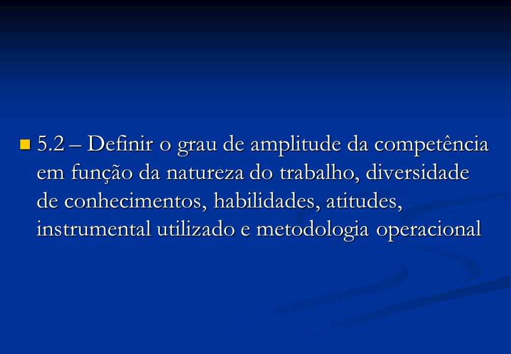 5.2 – Definir o grau de amplitude da competência em função da natureza do trabalho, diversidade de conhecimentos, habilidades, atitudes, instrumental utilizado e metodologia operacional