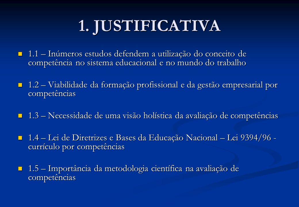 1. JUSTIFICATIVA 1.1 – Inúmeros estudos defendem a utilização do conceito de competência no sistema educacional e no mundo do trabalho.