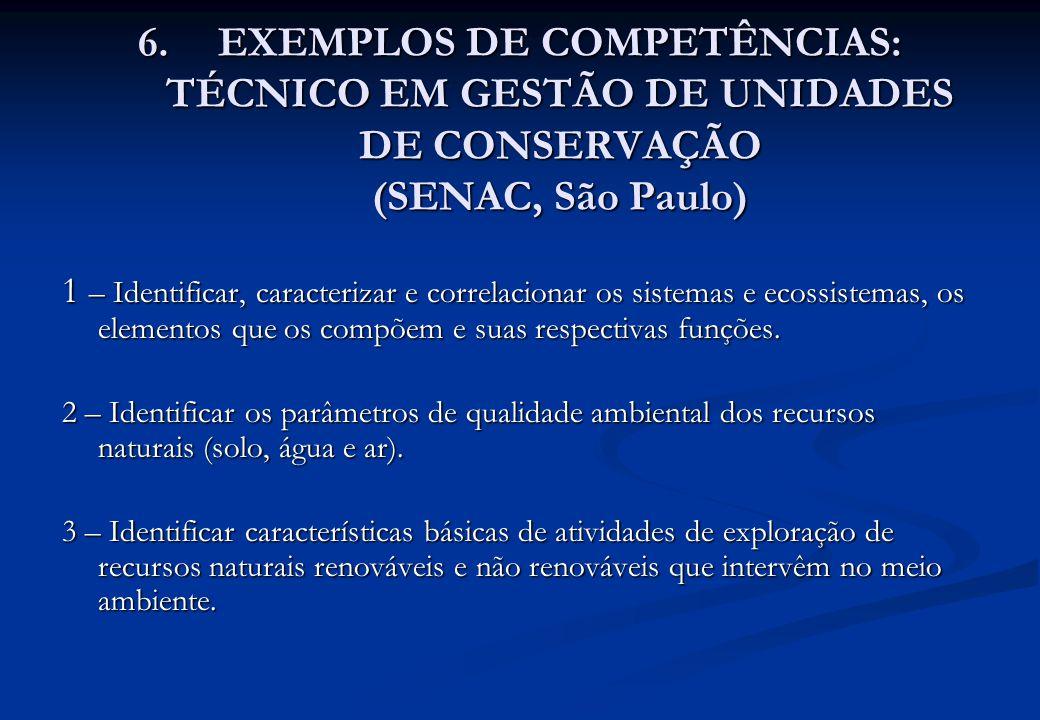 EXEMPLOS DE COMPETÊNCIAS: TÉCNICO EM GESTÃO DE UNIDADES DE CONSERVAÇÃO (SENAC, São Paulo)