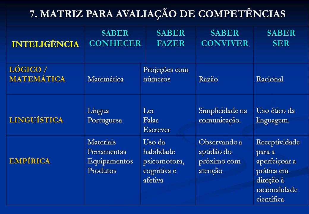 7. MATRIZ PARA AVALIAÇÃO DE COMPETÊNCIAS