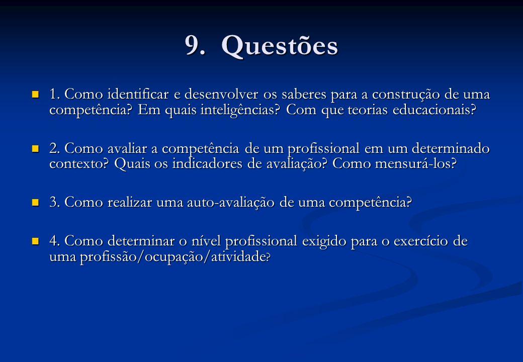 9. Questões 1. Como identificar e desenvolver os saberes para a construção de uma competência Em quais inteligências Com que teorias educacionais