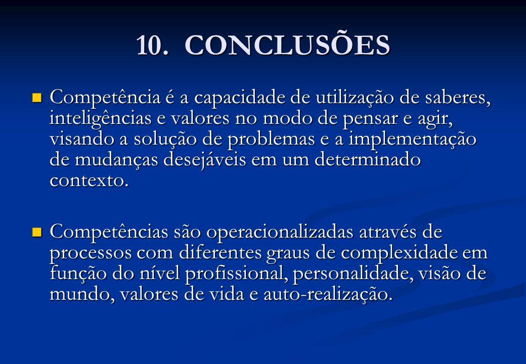 10. CONCLUSÕES