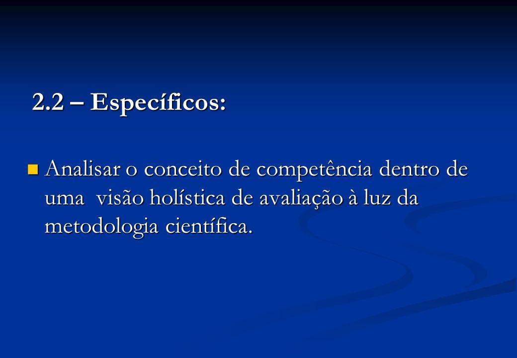 2.2 – Específicos: Analisar o conceito de competência dentro de uma visão holística de avaliação à luz da metodologia científica.