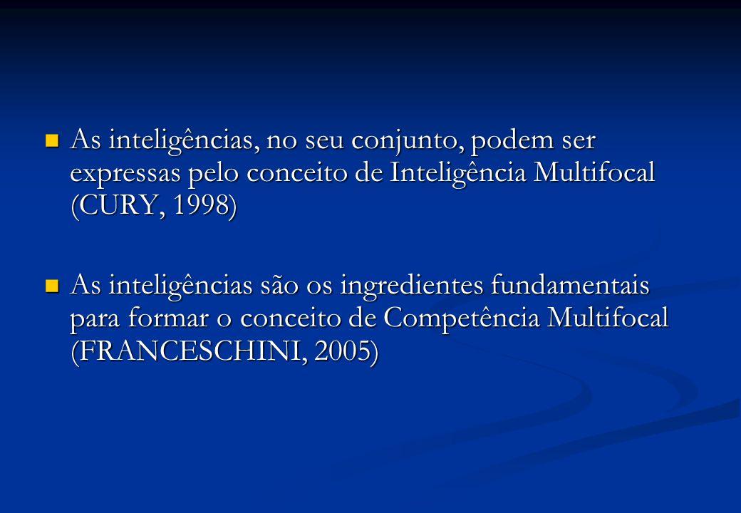 As inteligências, no seu conjunto, podem ser expressas pelo conceito de Inteligência Multifocal (CURY, 1998)
