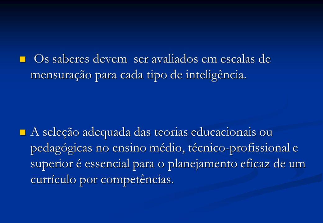 Os saberes devem ser avaliados em escalas de mensuração para cada tipo de inteligência.