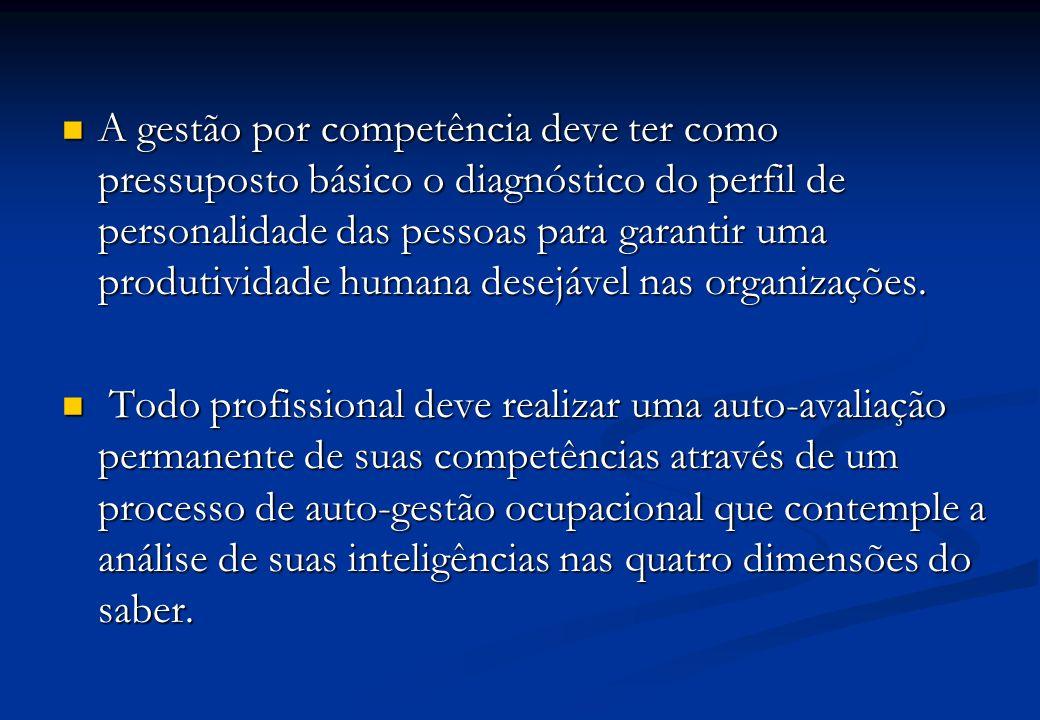 A gestão por competência deve ter como pressuposto básico o diagnóstico do perfil de personalidade das pessoas para garantir uma produtividade humana desejável nas organizações.