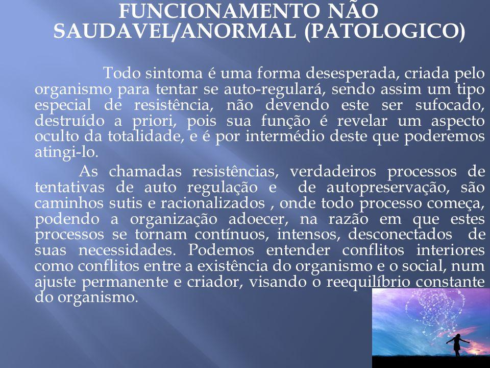 FUNCIONAMENTO NÃO SAUDAVEL/ANORMAL (PATOLOGICO)