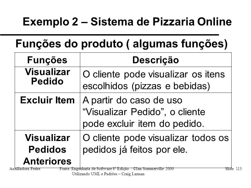 Exemplo 2 – Sistema de Pizzaria Online Visualizar Pedidos Anteriores