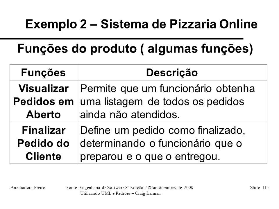Exemplo 2 – Sistema de Pizzaria Online Visualizar Pedidos em Aberto