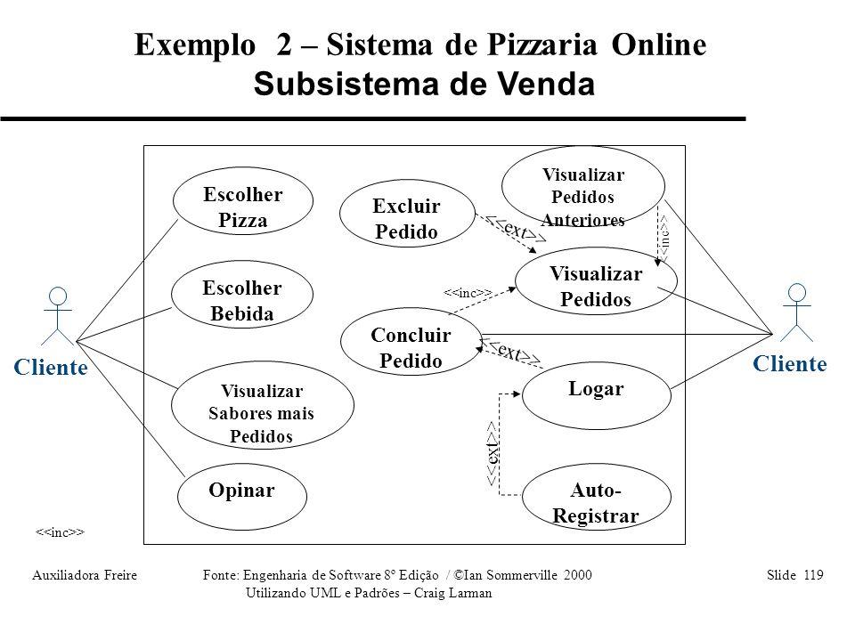Exemplo 2 – Sistema de Pizzaria Online Subsistema de Venda