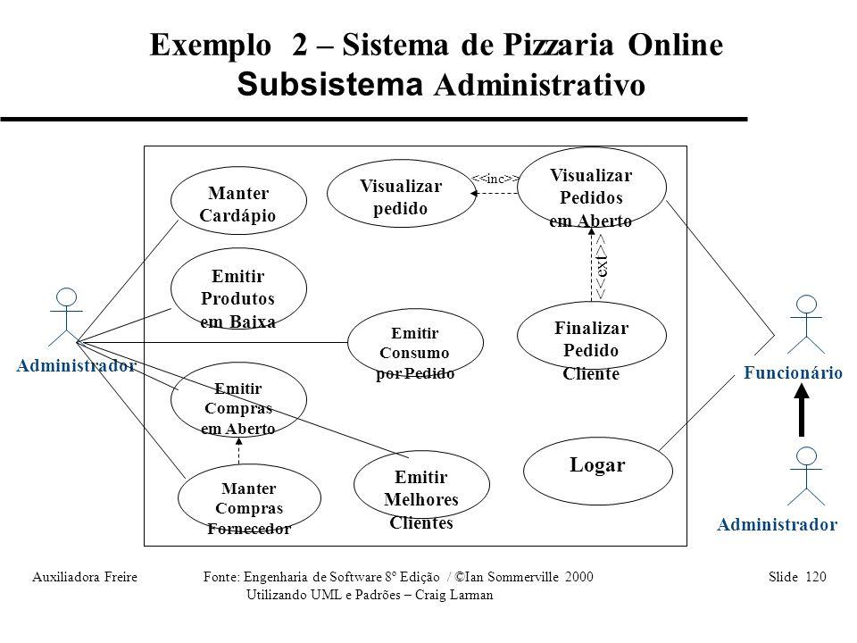 Exemplo 2 – Sistema de Pizzaria Online Subsistema Administrativo