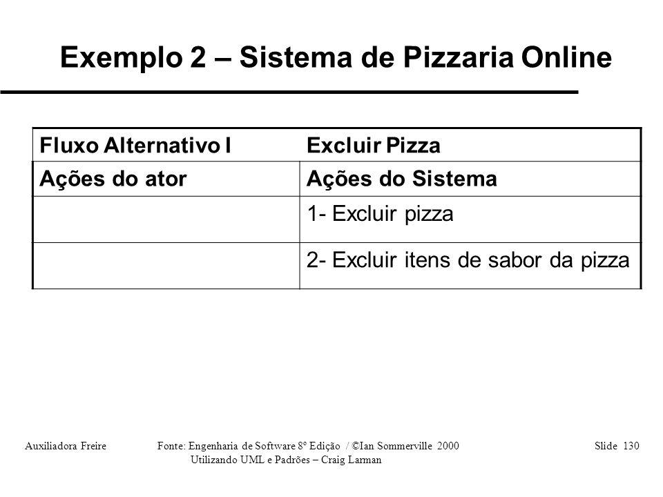Exemplo 2 – Sistema de Pizzaria Online