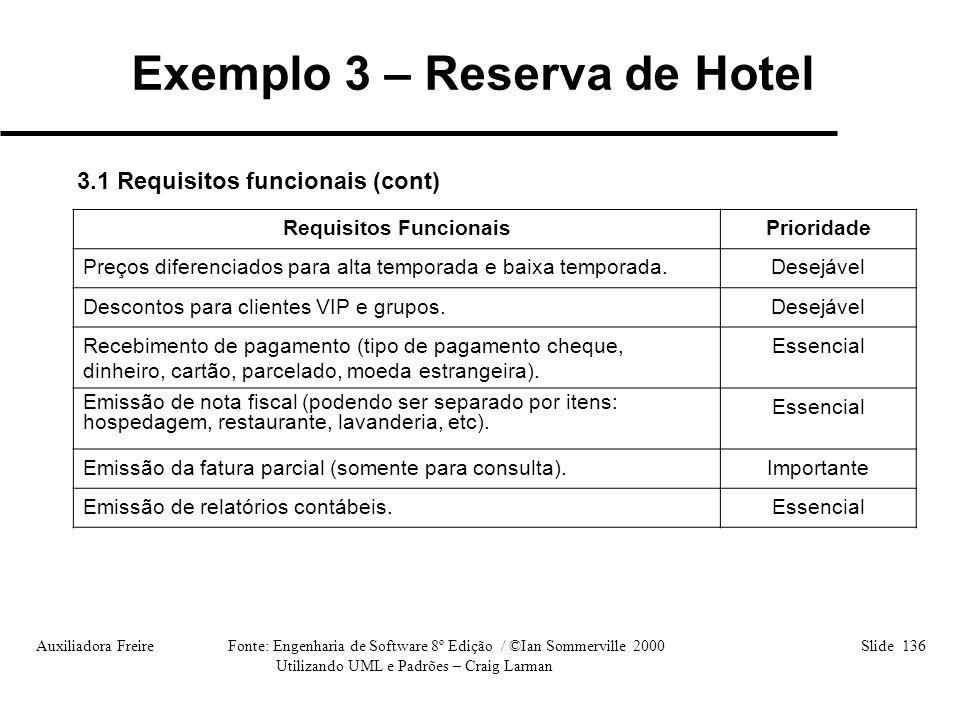 Exemplo 3 – Reserva de Hotel
