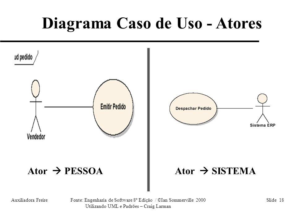 Diagrama Caso de Uso - Atores