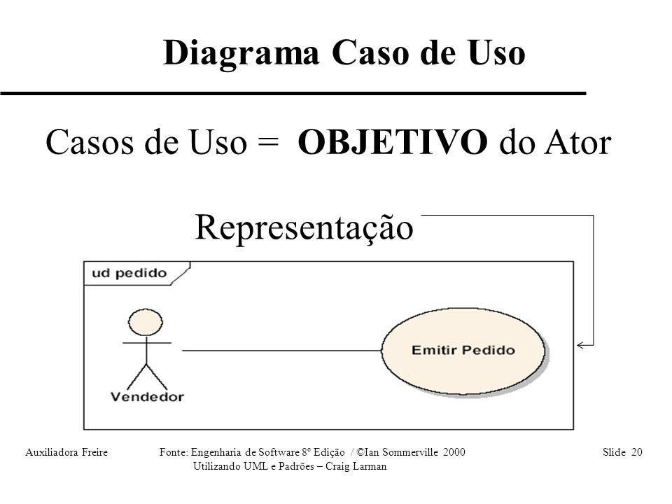 Diagrama Caso de Uso Casos de Uso = OBJETIVO do Ator Representação