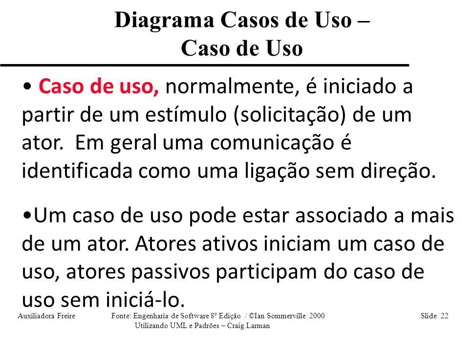 Diagrama Casos de Uso – Caso de Uso.
