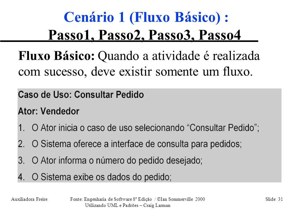Cenário 1 (Fluxo Básico) : Passo1, Passo2, Passo3, Passo4