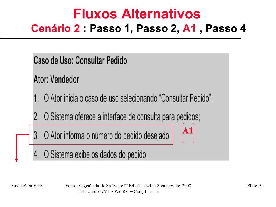 Fluxos Alternativos Cenário 2 : Passo 1, Passo 2, A1 , Passo 4