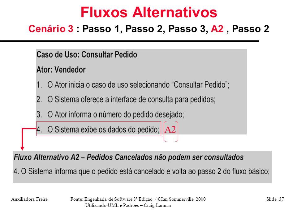 Fluxos Alternativos Cenário 3 : Passo 1, Passo 2, Passo 3, A2 , Passo 2