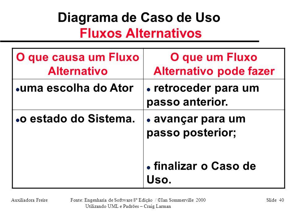 Diagrama de Caso de Uso Fluxos Alternativos