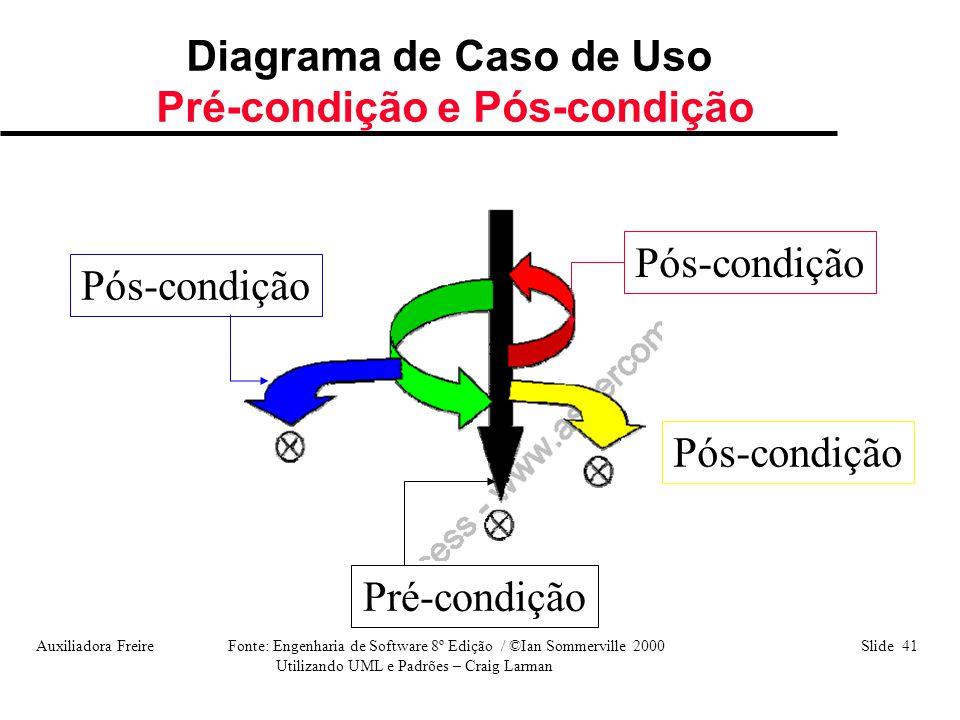 Diagrama de Caso de Uso Pré-condição e Pós-condição