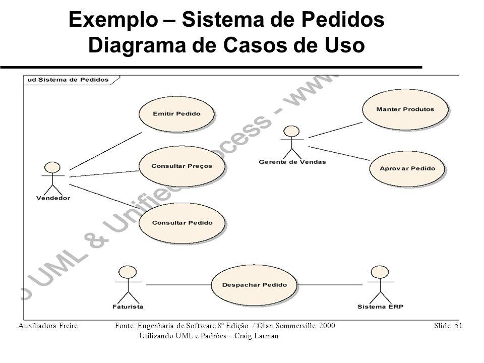 Exemplo – Sistema de Pedidos Diagrama de Casos de Uso