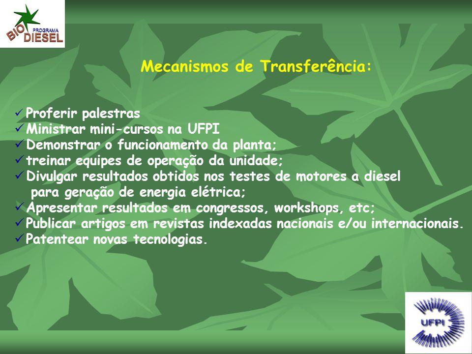 Mecanismos de Transferência: