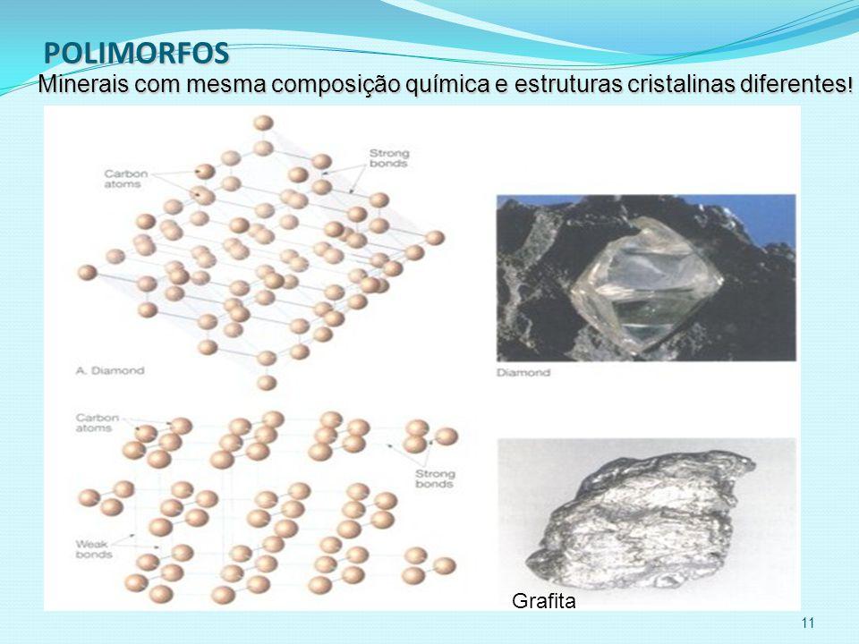 POLIMORFOS Minerais com mesma composição química e estruturas cristalinas diferentes! Grafita