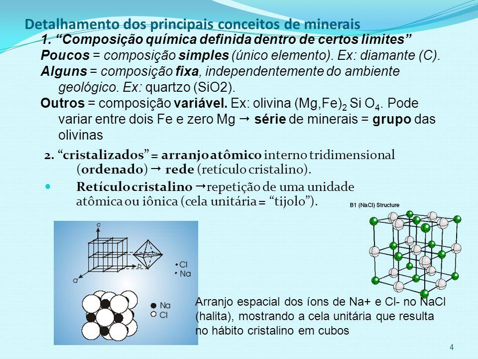 Detalhamento dos principais conceitos de minerais