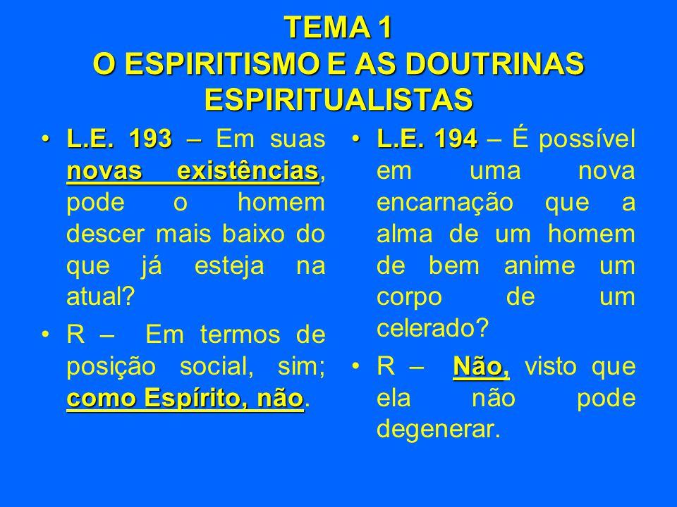 TEMA 1 O ESPIRITISMO E AS DOUTRINAS ESPIRITUALISTAS