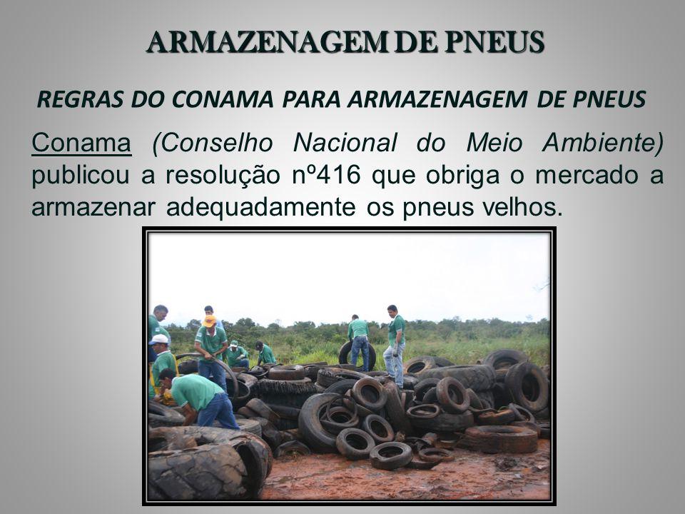 ARMAZENAGEM DE PNEUS REGRAS DO CONAMA PARA ARMAZENAGEM DE PNEUS