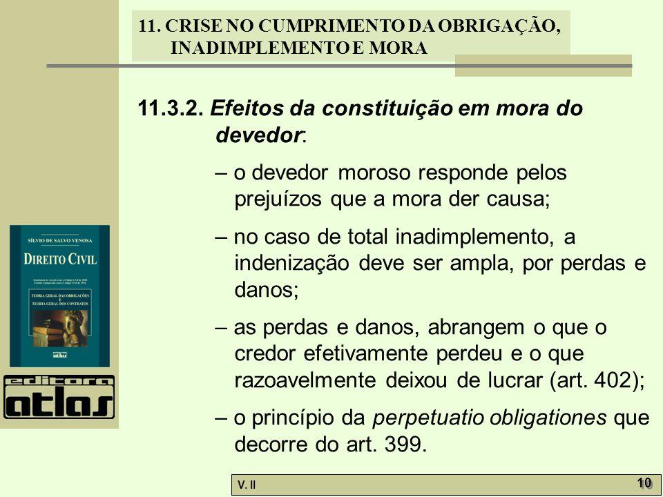 11.3.2. Efeitos da constituição em mora do devedor: