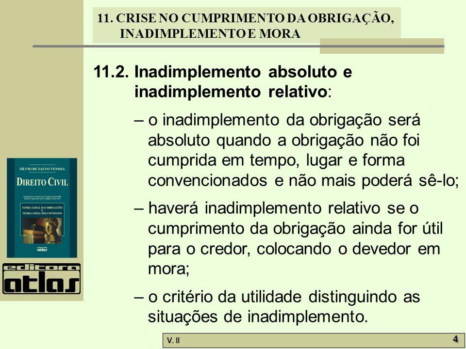 11.2. Inadimplemento absoluto e inadimplemento relativo: