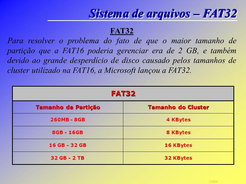 Sistema de arquivos – FAT32