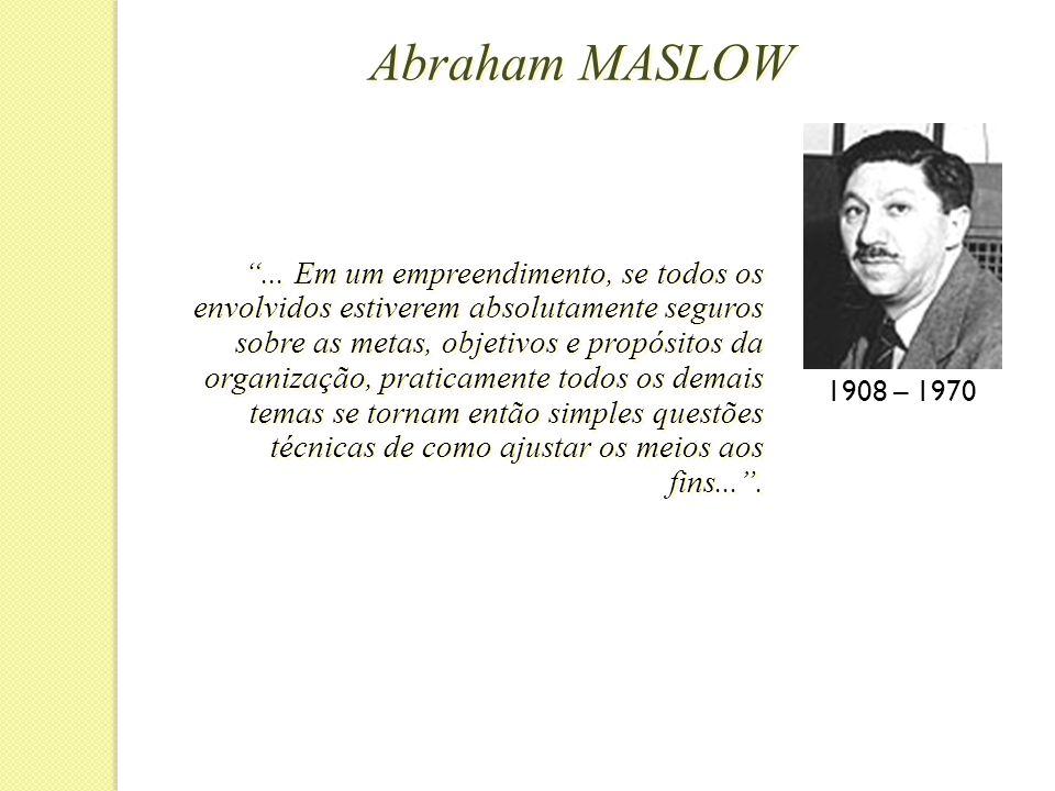 Abraham MASLOW 1908 – 1970.