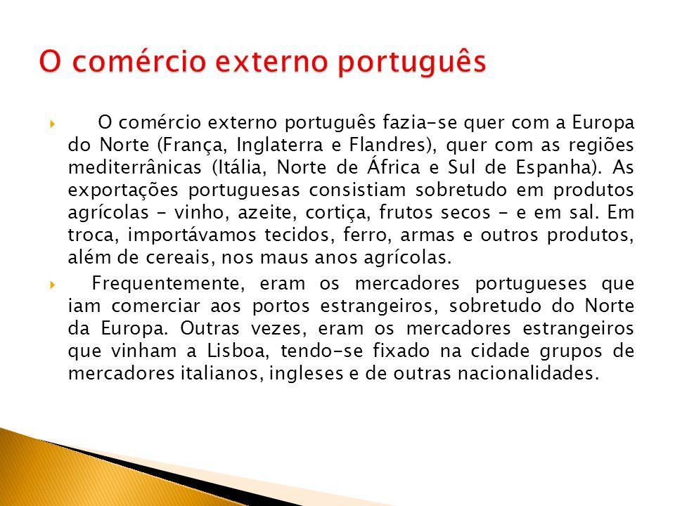 O comércio externo português
