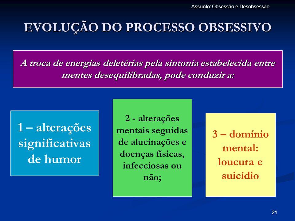 EVOLUÇÃO DO PROCESSO OBSESSIVO